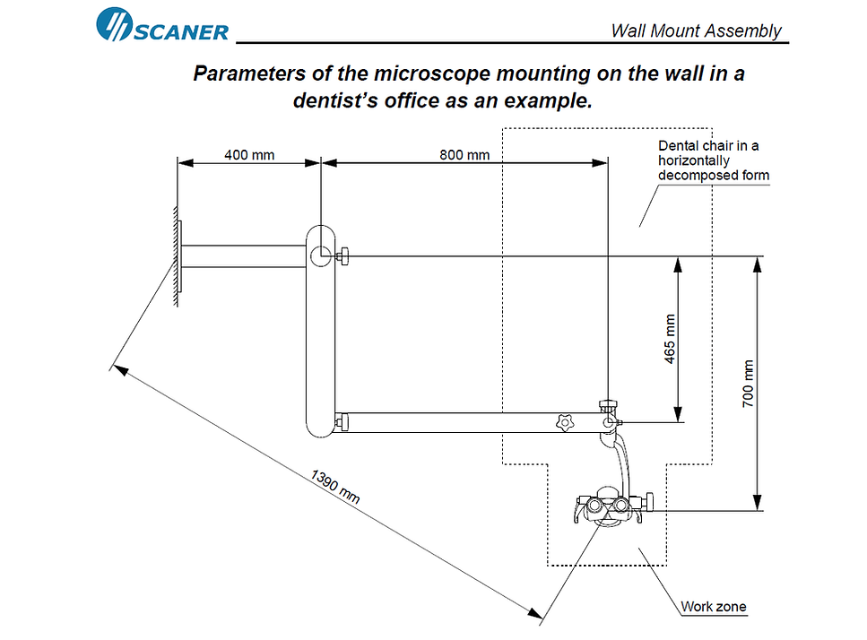 Dentalmikroskop parameters Wand Microscope4dental.com