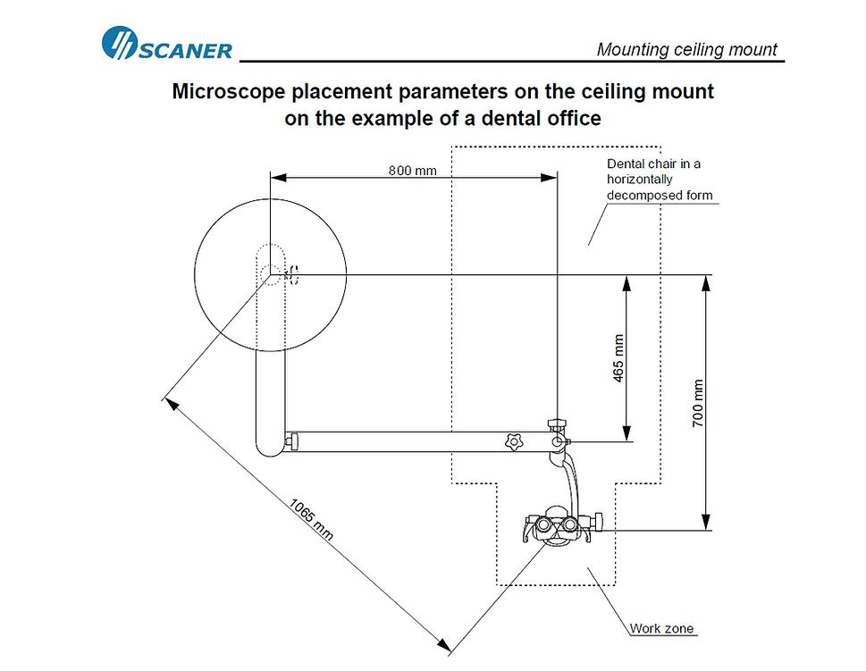 Dentalmikroskop Decke parameters Microscope4dental.com