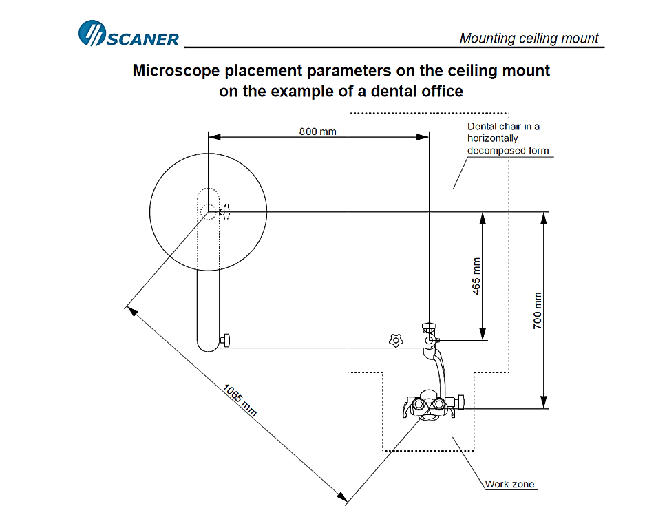Dental microscope Ceiling parameters Microscope4dental.com