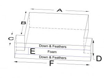 foam-T-envelope-down-feather-300x225.jpg