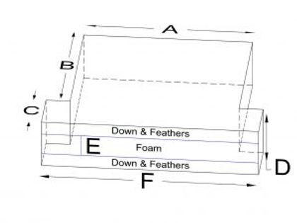 foam-T-envelope-down-feather-300x225.jpg