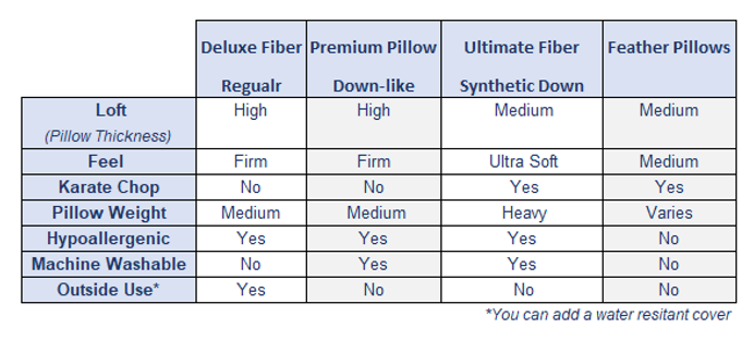 pillow info chart.png