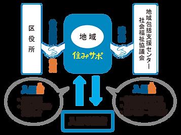 公民連携図-01.png