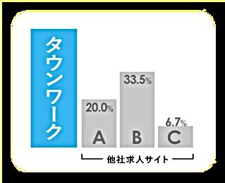 グラフ_ブランド認知度.png