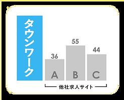 グラフ_スマホユーザー数.png