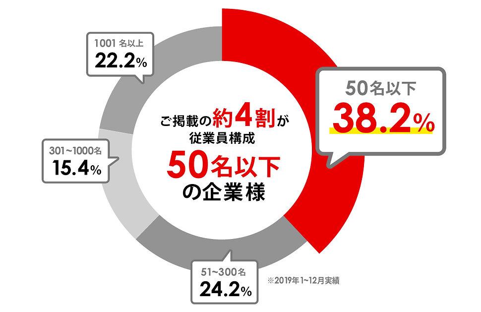 中小企業グラフ.jpg