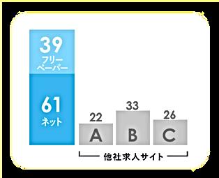 グラフ_求職者リーチ数.png