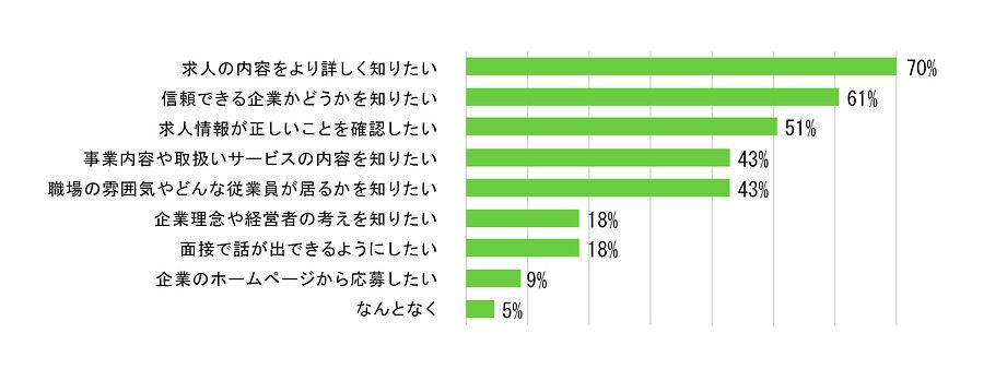 オウンドパック グラフ3.jpg