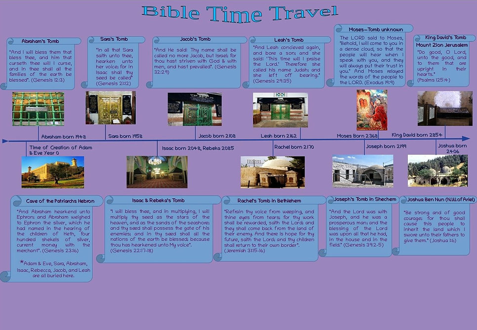Bible-Time-Travel-e1576841808770.jpg