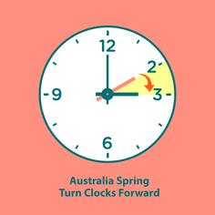 澳大利亞夏令時開始於10月6日,請檢查好時間