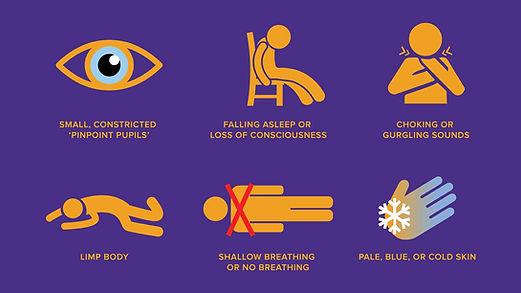 signs of opioid overdose.jpg