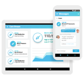 Orbita Connected Home Healthcare Solution