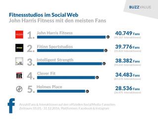 Fitnessstudios & CrossFit: Fit im Social Web