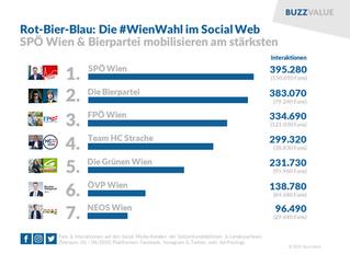 Rot-Bier-Blau: Die #WienWahl im Social Web