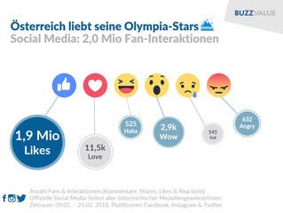 Österreich liebt seine Olympia-Stars