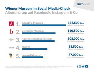 Wiener Museen: Albertina top im Social Web