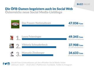 ÖFB-Damen begeistern auch im Social Web