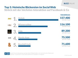 Bäckereien: Ströck top auf Facebook & Co