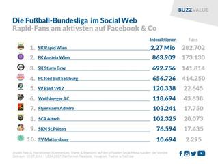 Bundesliga: Rapid-Fans am aktivsten im Web