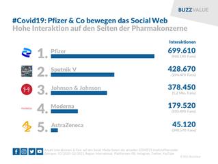 #COVID19: Pfizer & Co bewegen das Social Web