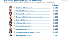 LinkedIn: Leading Ladies in Österreich
