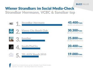 Die Wiener Strandbars im Social Web