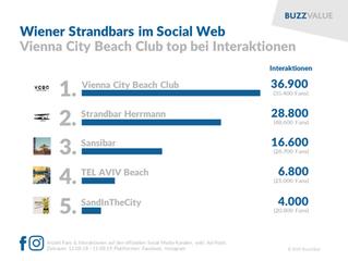 Wiener Strandbars im Social Media-Check