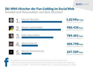Ski-WM: Hirscher & Vonn die Fan-Lieblinge im Web