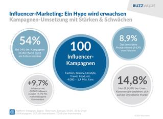 Influencer-Marketing wird (langsam) erwachsen