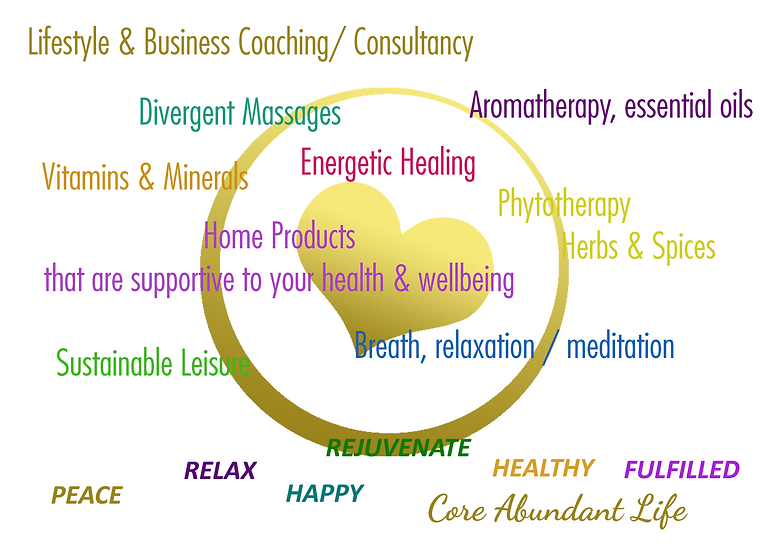 Alle diensten en producten, Core Abundan