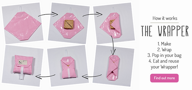 How to wrap sandwiches.png