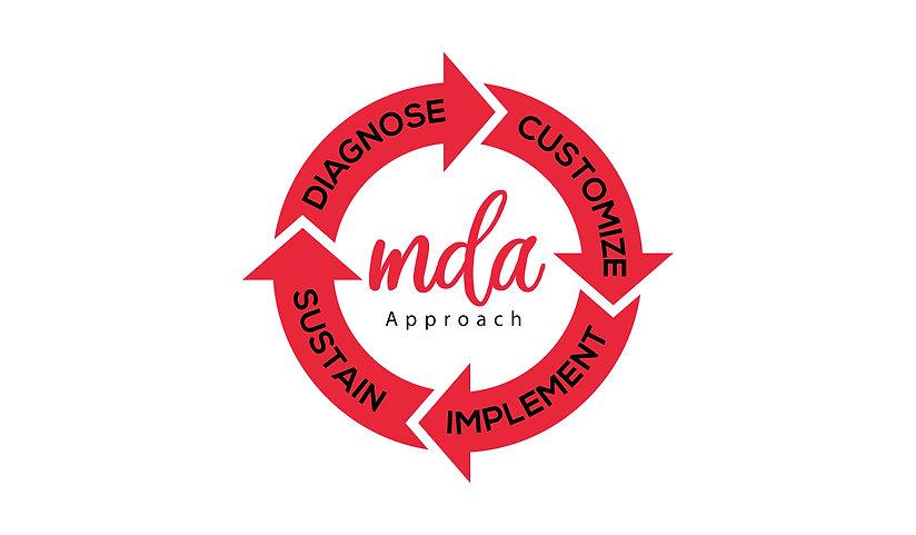 MDA Approach Logo.jpg