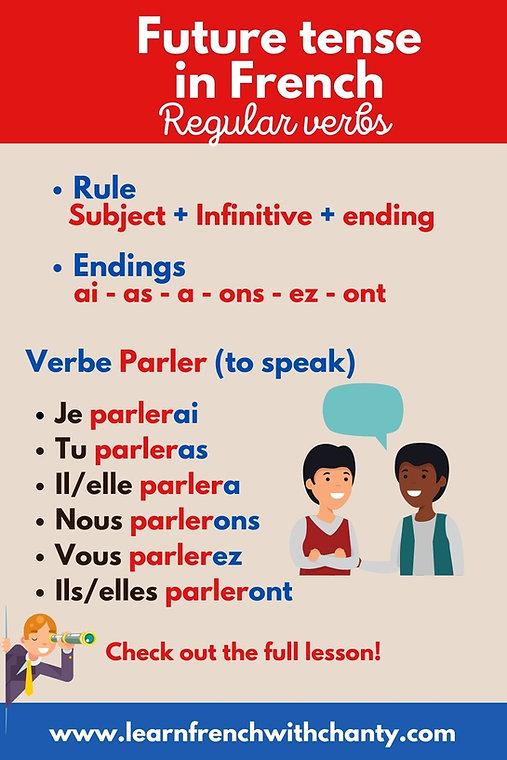 French future tense Regular verbs.jpg