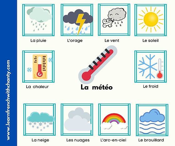 French vocabulary the weather la meteo.j