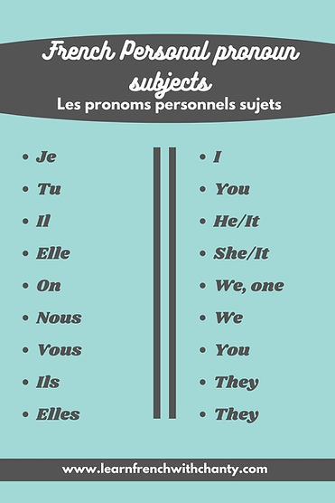 French personal pronouns subjects.jpg