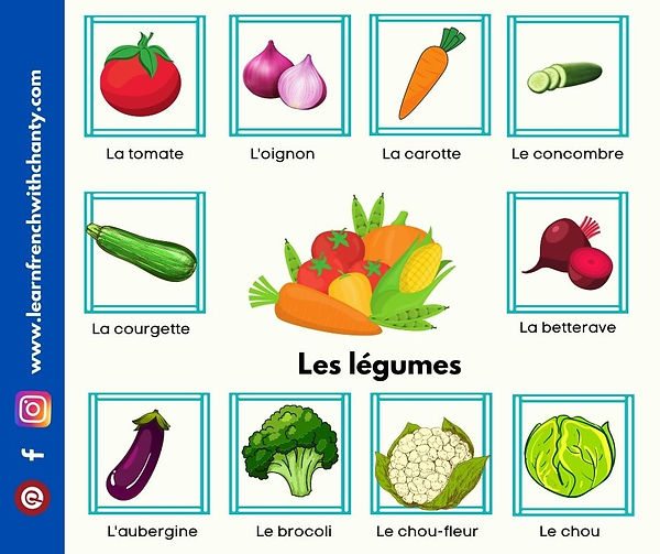 French vegetable vocabulary les legumes.
