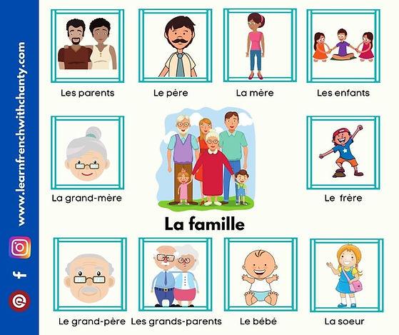 Family members in French La famille.jpg