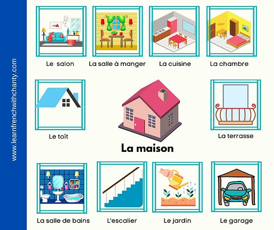 French vocabulary of the house La maison