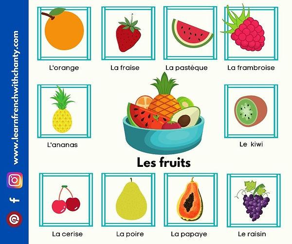French Fruit Vocabulary Les fruits.jpg