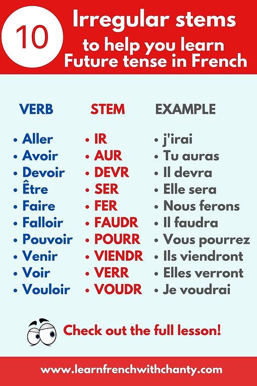 French future tense Irregular verbs.jpg