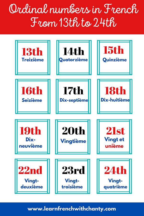 Ordinal numbers in French 13th to 24th.p