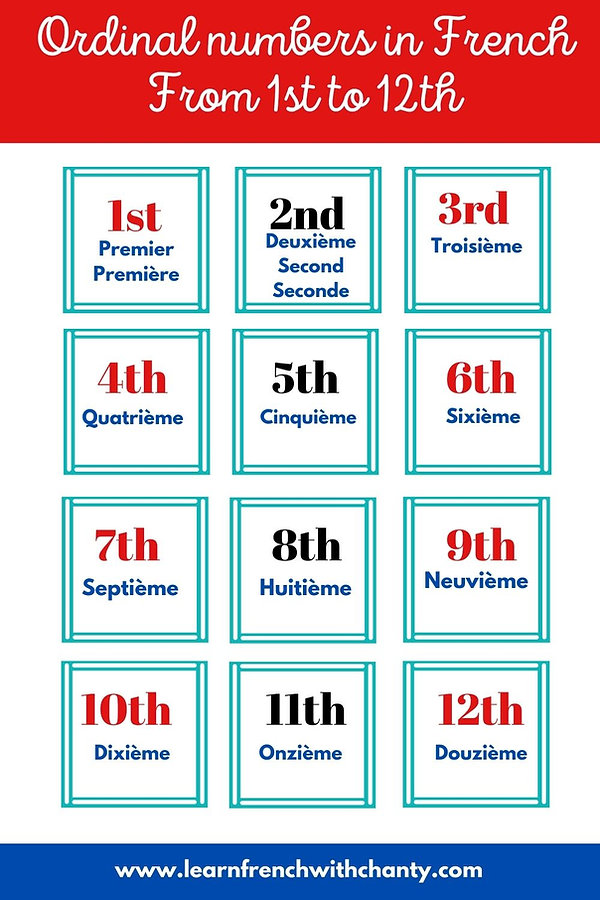 Ordinal numbers in French 1st to 12th.jp