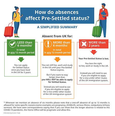 Absences-info.jpg