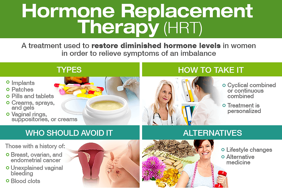 Hormone Replacement Therapy Medication f
