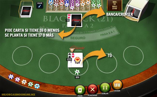 Blackjack Online Card