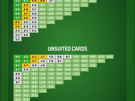 Which poker card should I play and why? -Beginner's Guide