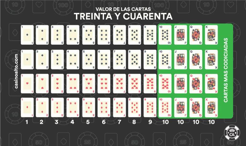 Poker Online Casino