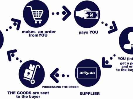 Dropshipping som selvstendig ny forretning eller supplement til eksisterend? 10 tips!