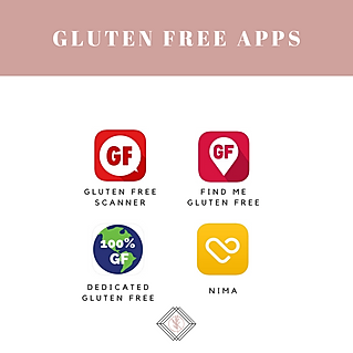 4 Gluten Free Apps To Download Today