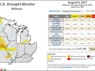 SEVERE TO MODERATE DROUGHT OVER HALF OF IOWA..